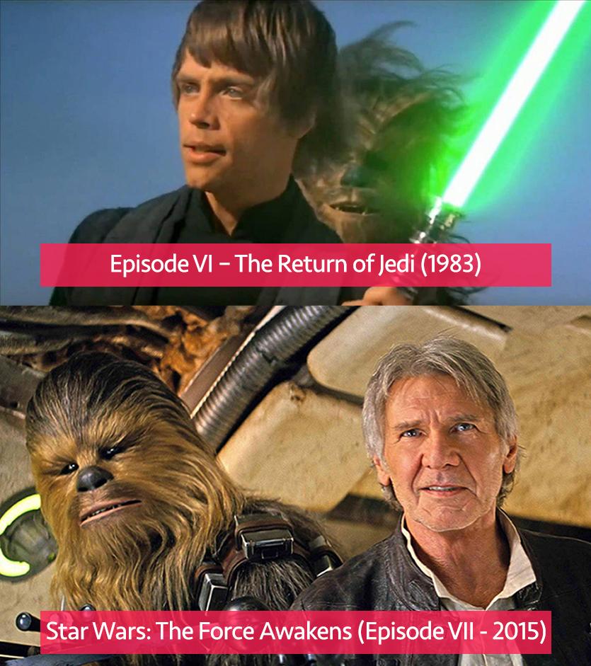 Star Wars 1983 vs Star Wars 2015