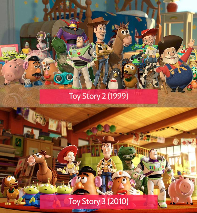 Toy Story 2 vs Toy Story 3