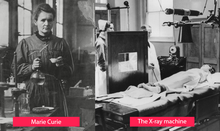 Marie Curie - invented movable radiography